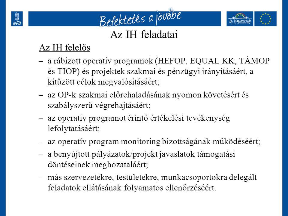 Az IH feladatai Az IH felelős