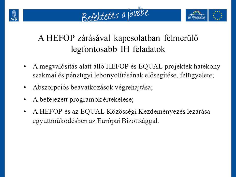 A HEFOP zárásával kapcsolatban felmerülő legfontosabb IH feladatok