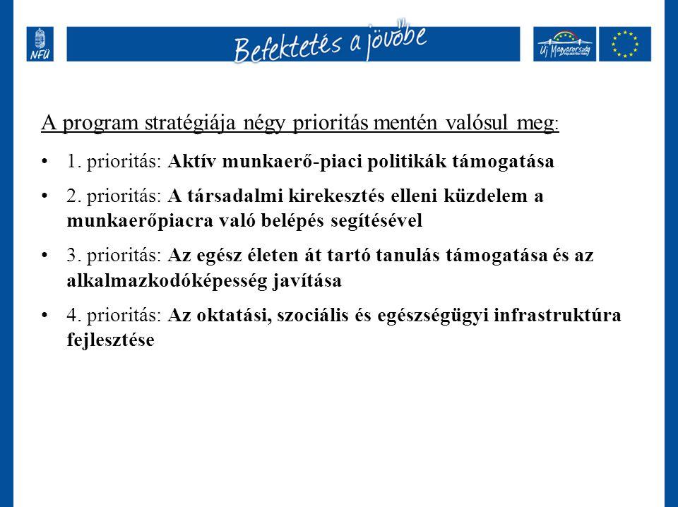 A program stratégiája négy prioritás mentén valósul meg: