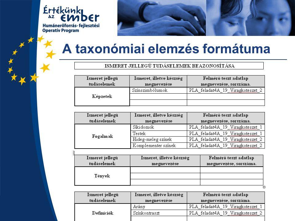 A taxonómiai elemzés formátuma