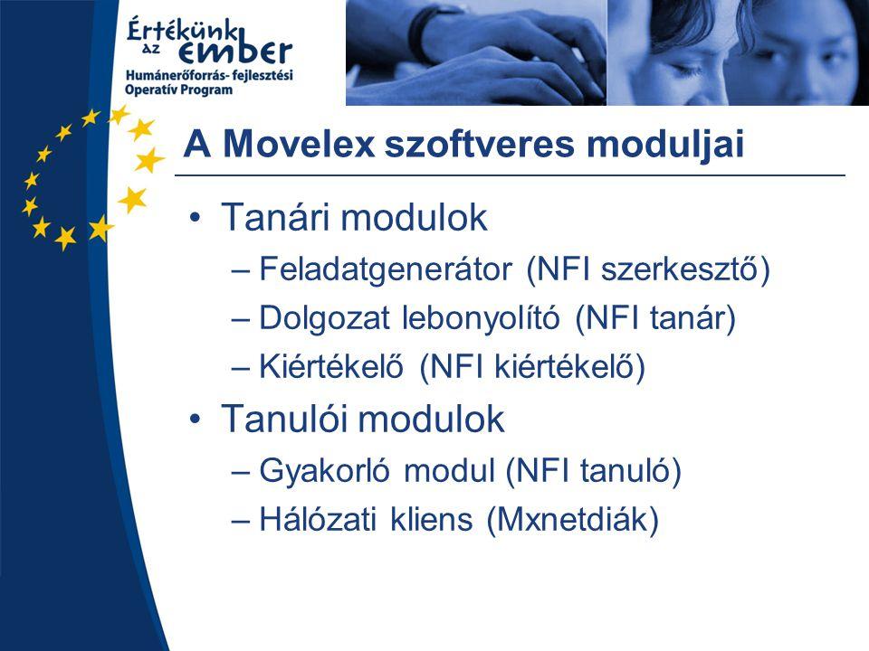 A Movelex szoftveres moduljai