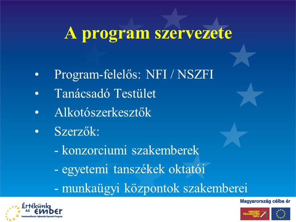 A program szervezete Program-felelős: NFI / NSZFI Tanácsadó Testület