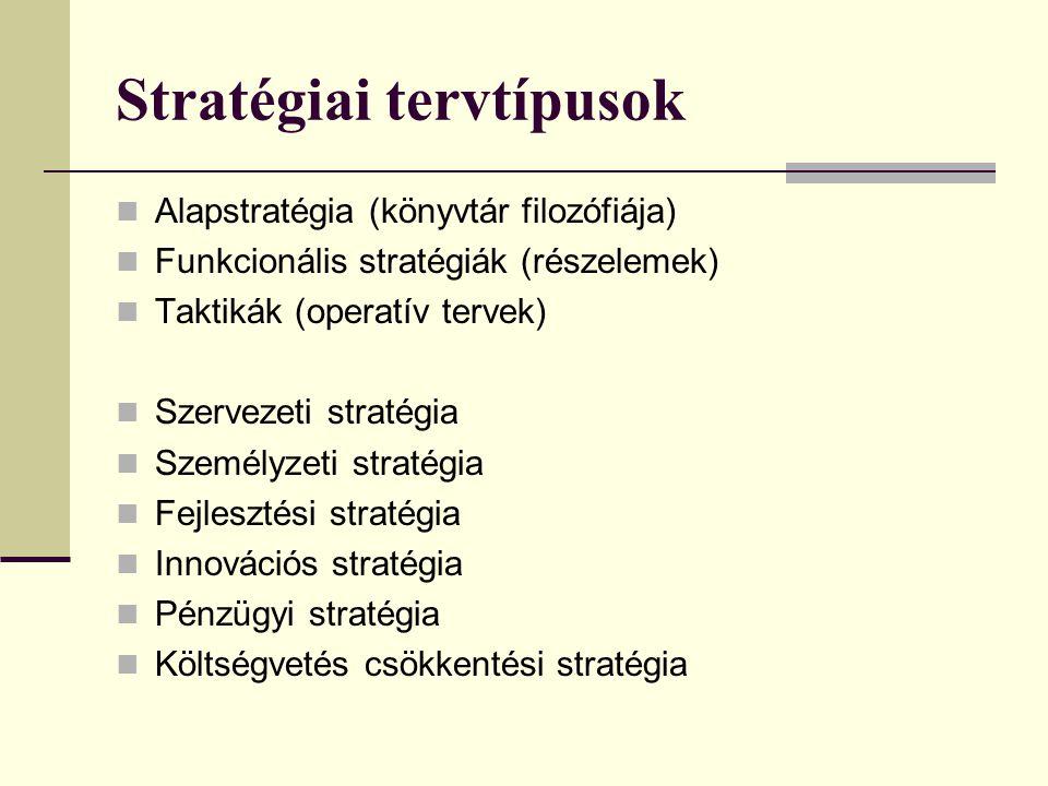 Stratégiai tervtípusok