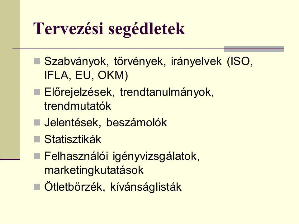 Tervezési segédletek Szabványok, törvények, irányelvek (ISO, IFLA, EU, OKM) Előrejelzések, trendtanulmányok, trendmutatók.