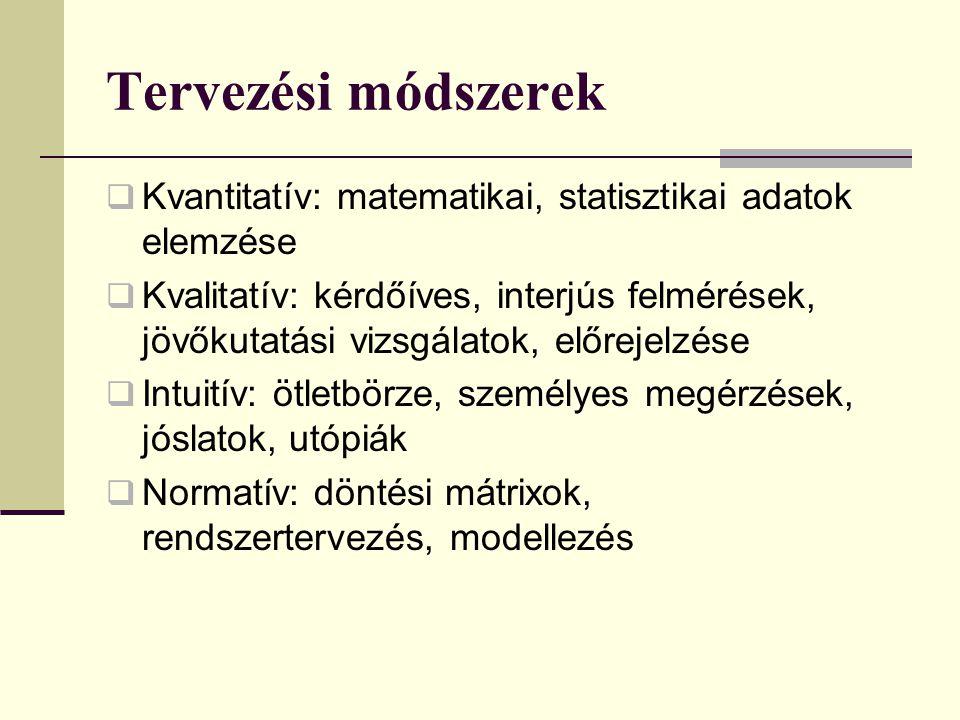Tervezési módszerek Kvantitatív: matematikai, statisztikai adatok elemzése.
