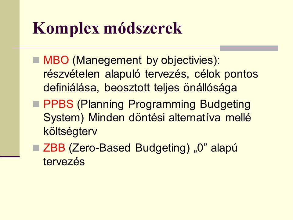 Komplex módszerek MBO (Manegement by objectivies): részvételen alapuló tervezés, célok pontos definiálása, beosztott teljes önállósága.