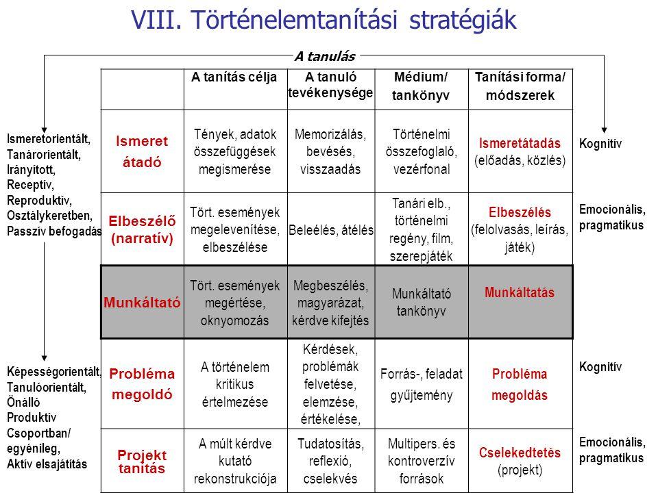 VIII. Történelemtanítási stratégiák