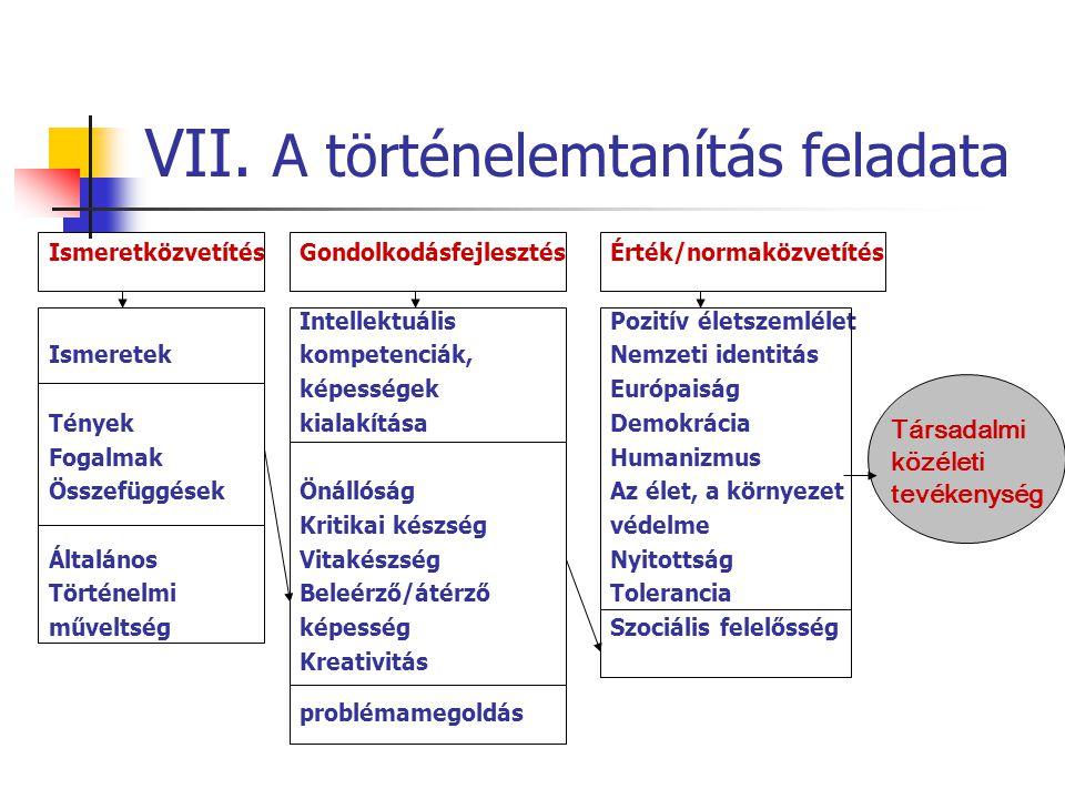 VII. A történelemtanítás feladata