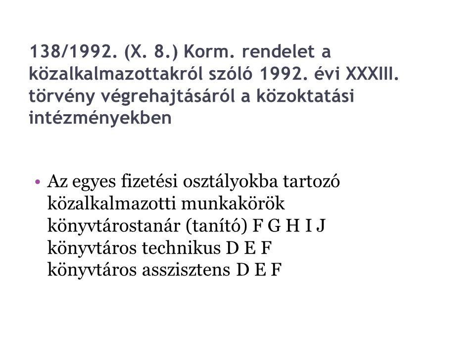 138/1992. (X. 8. ) Korm. rendelet a közalkalmazottakról szóló 1992
