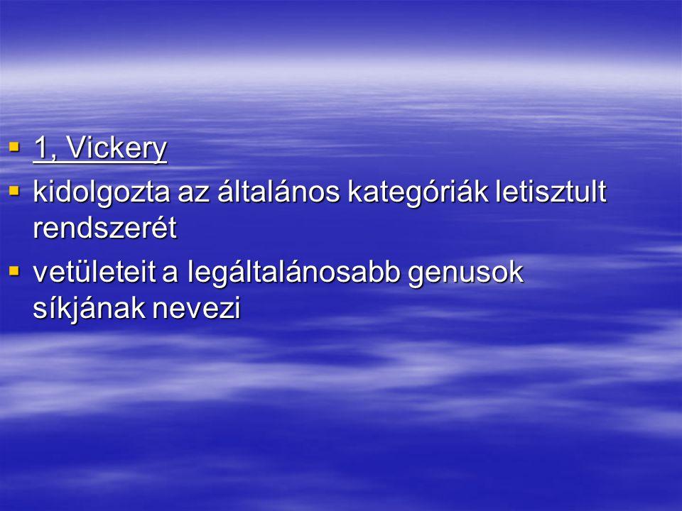 1, Vickery kidolgozta az általános kategóriák letisztult rendszerét.