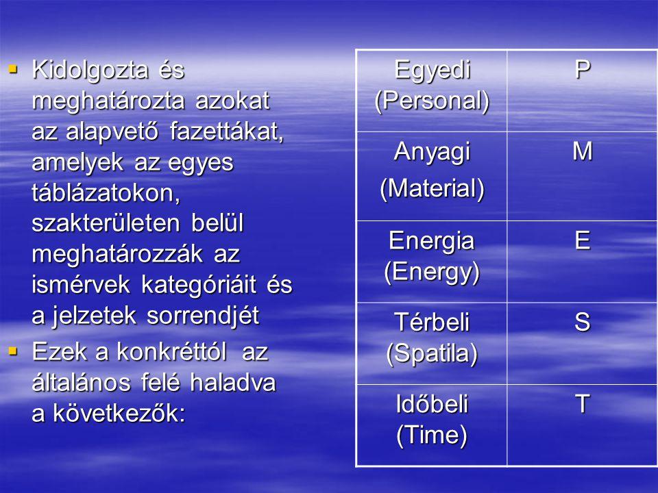 Kidolgozta és meghatározta azokat az alapvető fazettákat, amelyek az egyes táblázatokon, szakterületen belül meghatározzák az ismérvek kategóriáit és a jelzetek sorrendjét