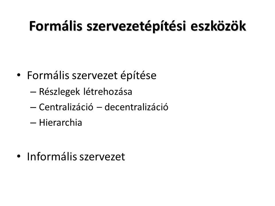 Formális szervezetépítési eszközök