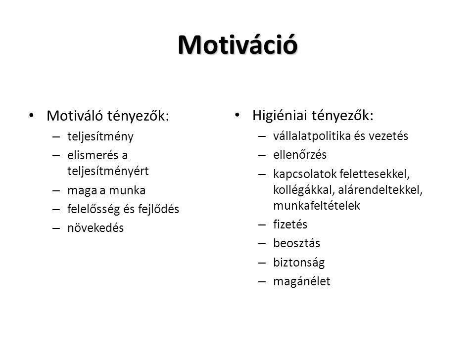 Motiváció Motiváló tényezők: Higiéniai tényezők: teljesítmény