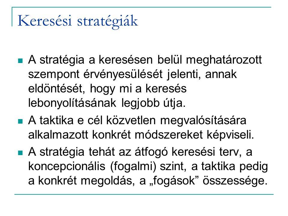 Keresési stratégiák