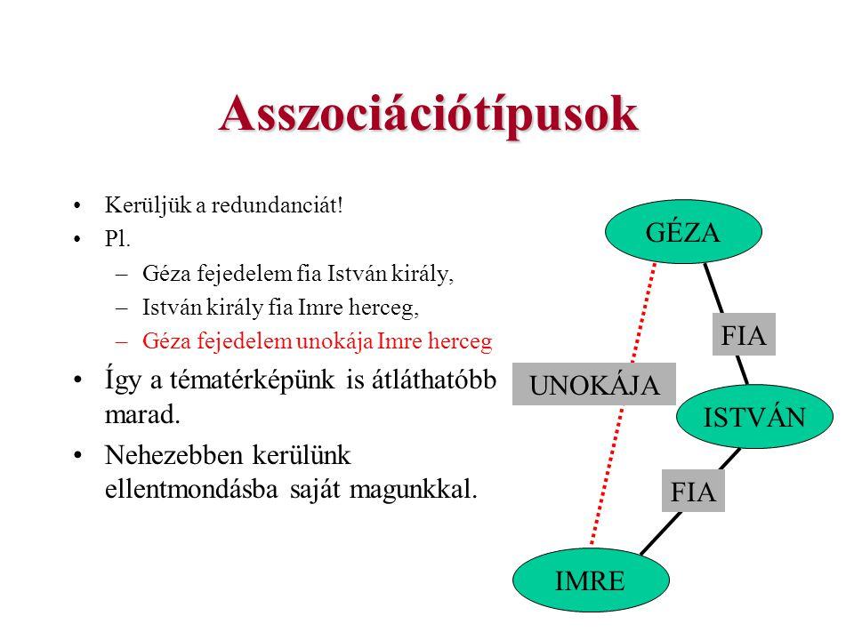 Asszociációtípusok GÉZA Így a tématérképünk is átláthatóbb marad.