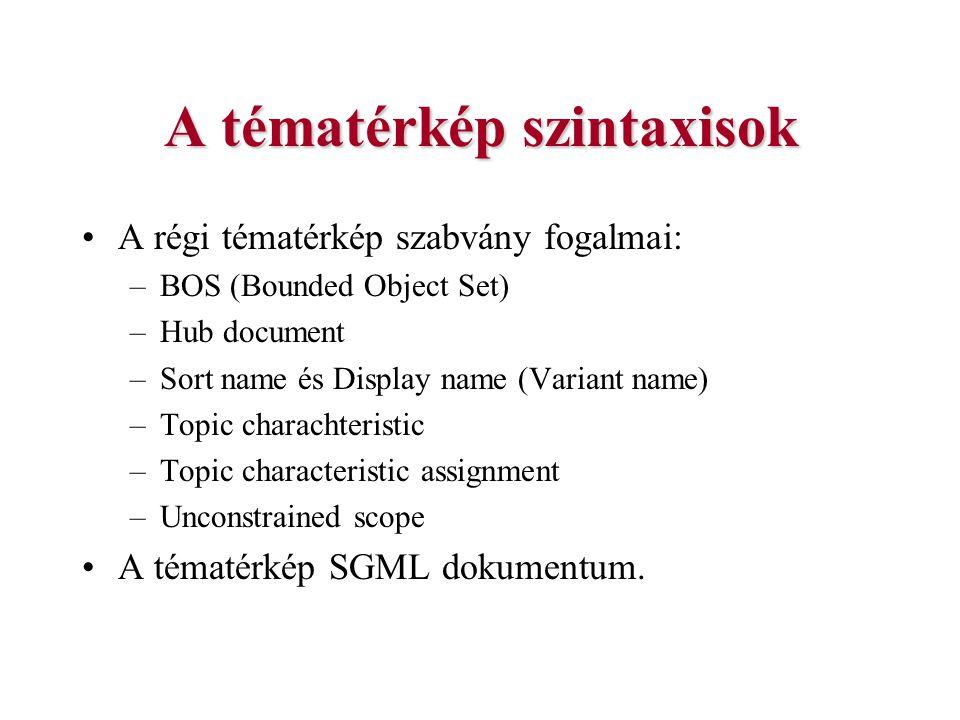 A tématérkép szintaxisok
