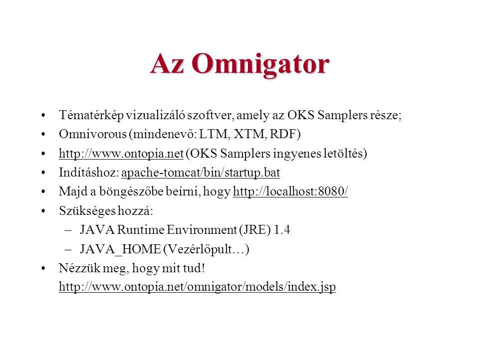 Az Omnigator Tématérkép vizualizáló szoftver, amely az OKS Samplers része; Omnivorous (mindenevő: LTM, XTM, RDF)