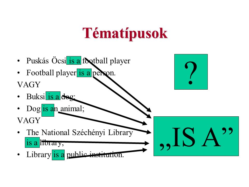 """IS A Tématípusok Puskás Öcsi is a football player"