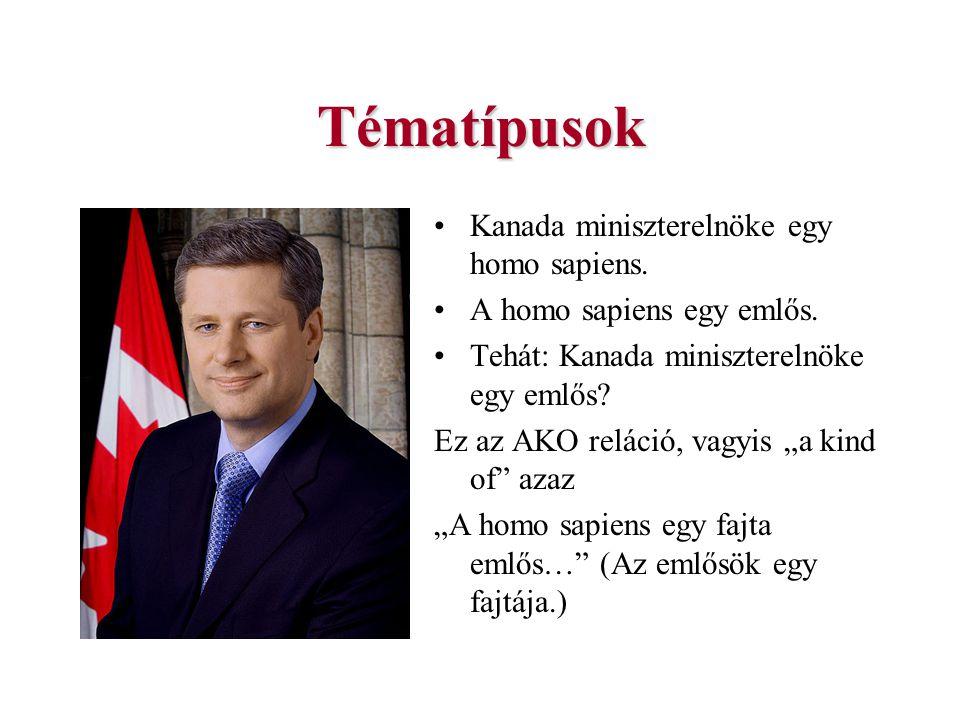 Tématípusok Kanada miniszterelnöke egy homo sapiens.