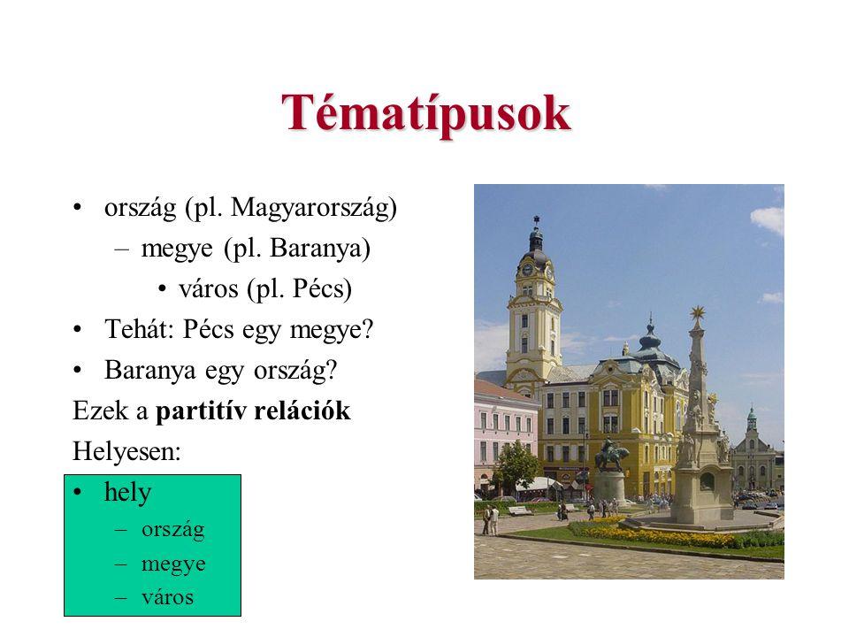 Tématípusok ország (pl. Magyarország) megye (pl. Baranya)