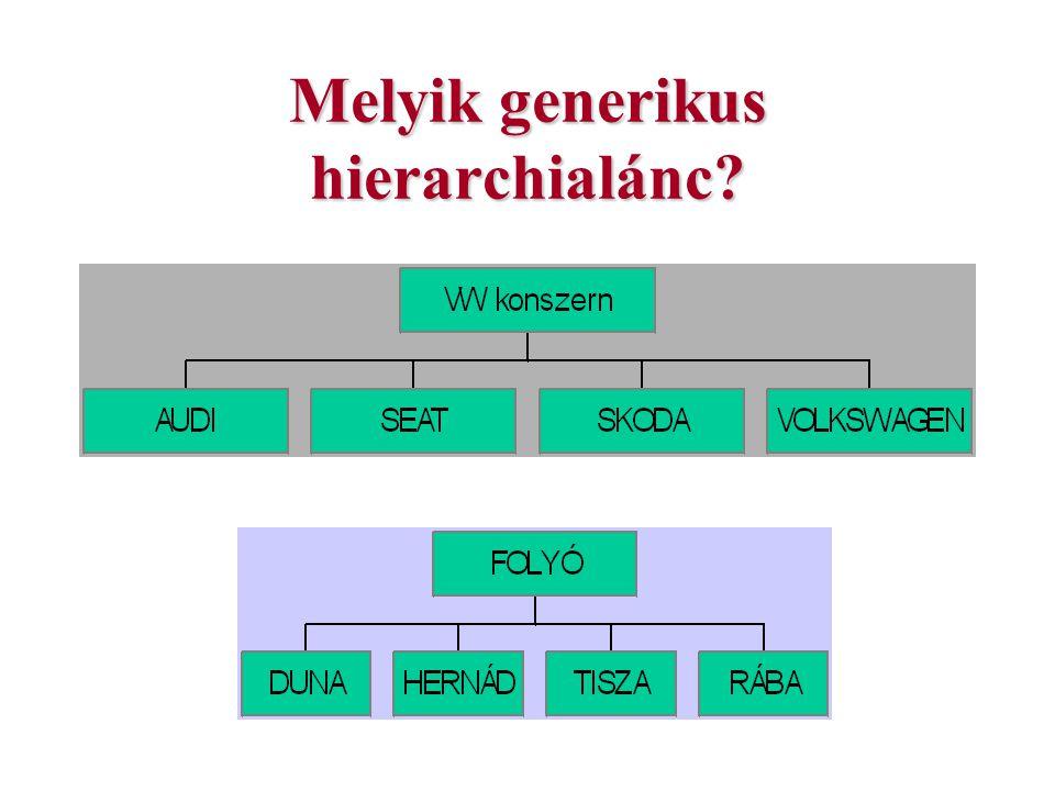 Melyik generikus hierarchialánc