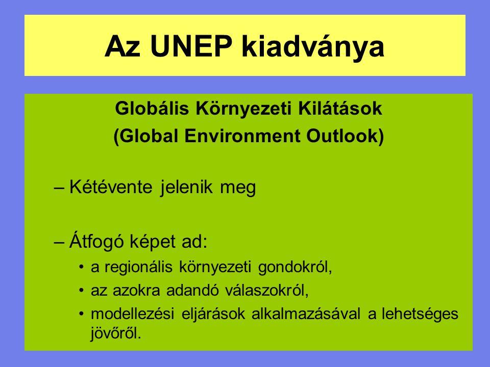 Globális Környezeti Kilátások