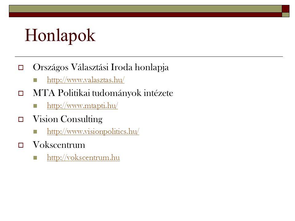 Honlapok Országos Választási Iroda honlapja
