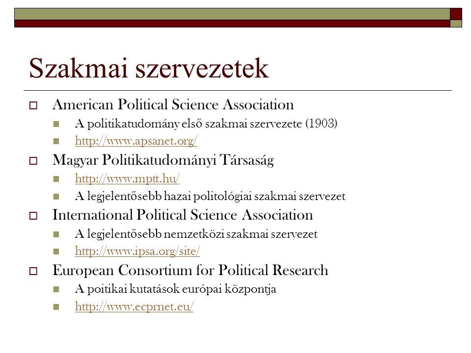 Szakmai szervezetek American Political Science Association