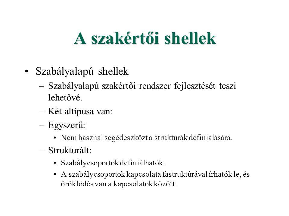 A szakértői shellek Szabályalapú shellek