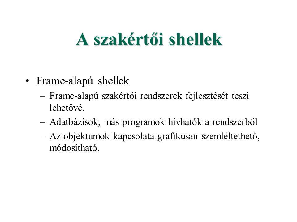 A szakértői shellek Frame-alapú shellek