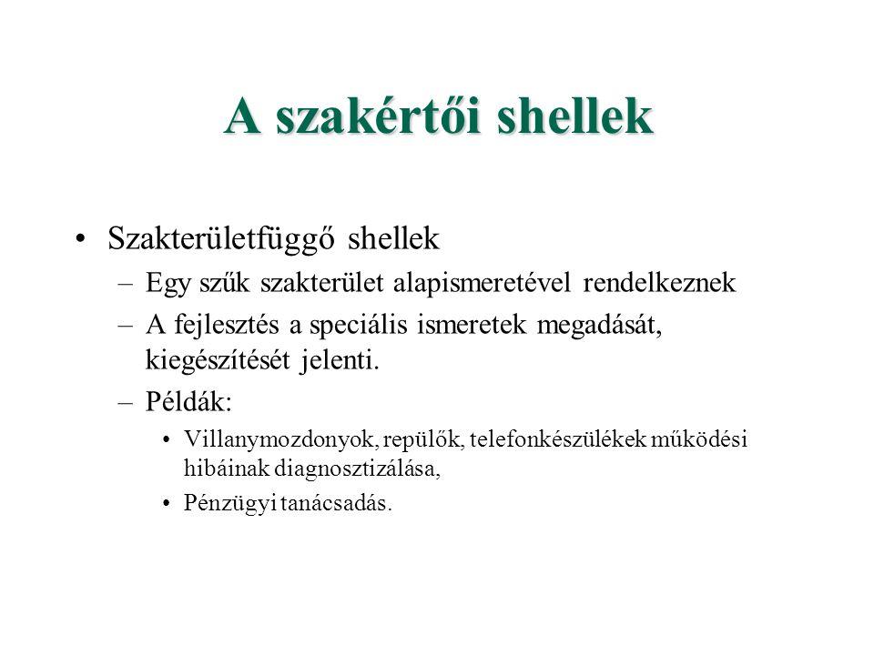 A szakértői shellek Szakterületfüggő shellek