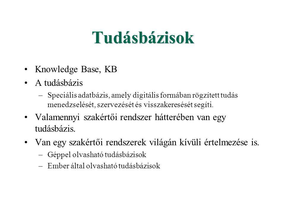 Tudásbázisok Knowledge Base, KB A tudásbázis