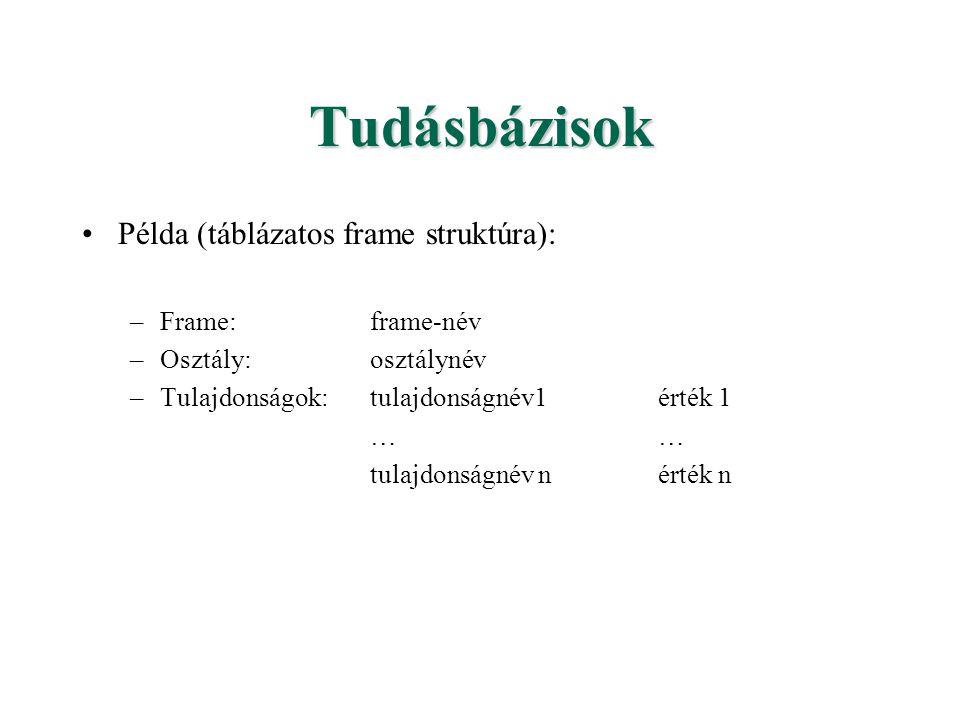 Tudásbázisok Példa (táblázatos frame struktúra): Frame: frame-név