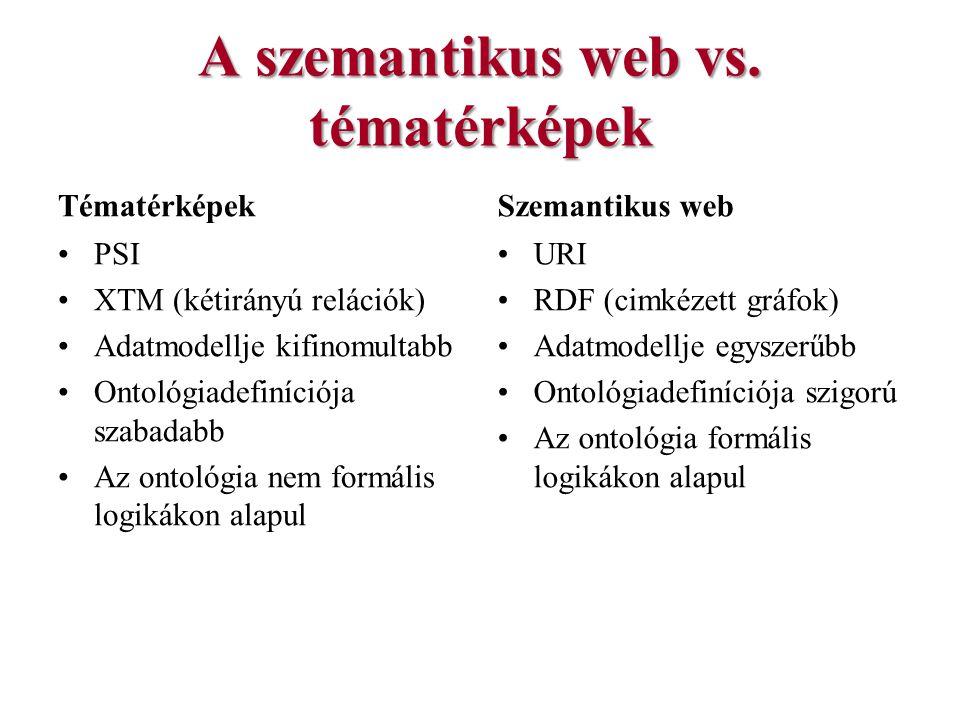 A szemantikus web vs. tématérképek