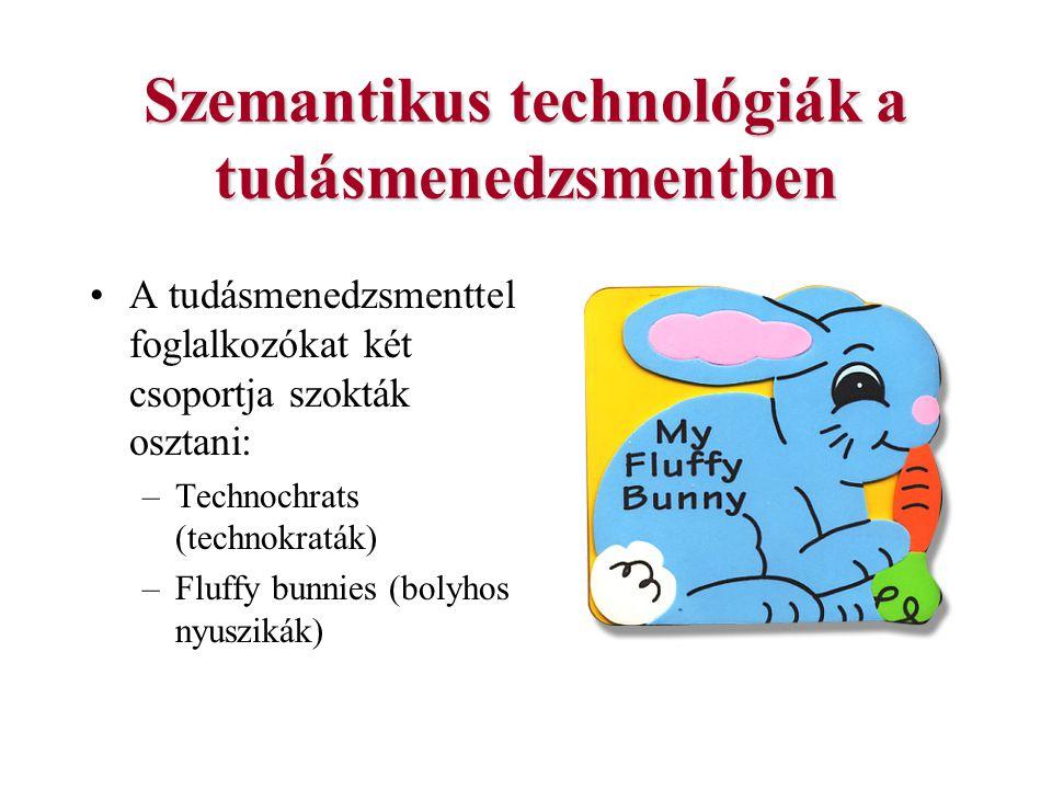 Szemantikus technológiák a tudásmenedzsmentben