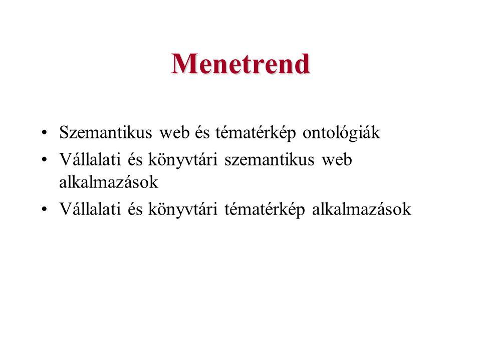 Menetrend Szemantikus web és tématérkép ontológiák