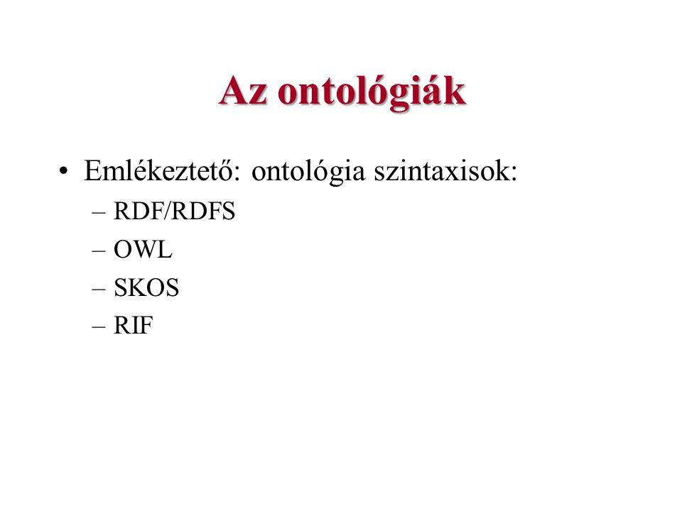 Az ontológiák Emlékeztető: ontológia szintaxisok: RDF/RDFS OWL SKOS