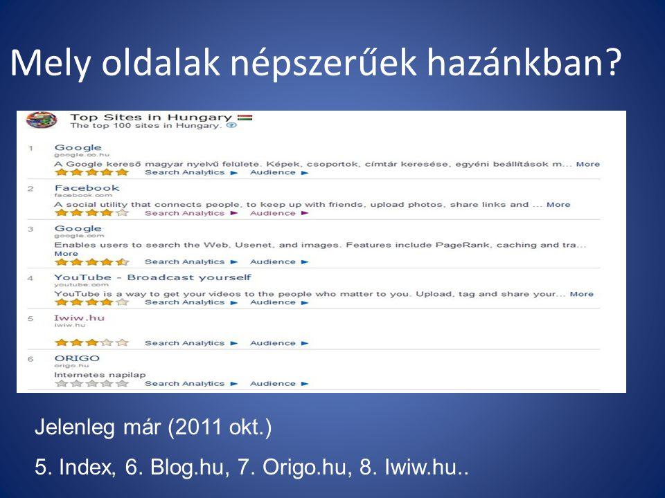 Mely oldalak népszerűek hazánkban