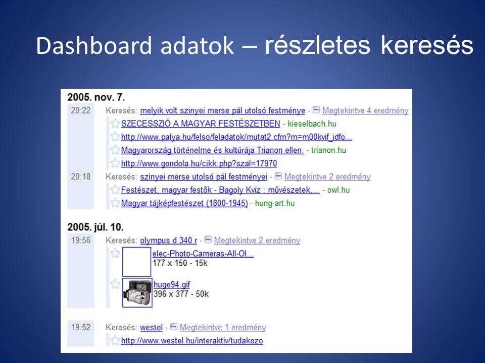 Dashboard adatok – részletes keresés