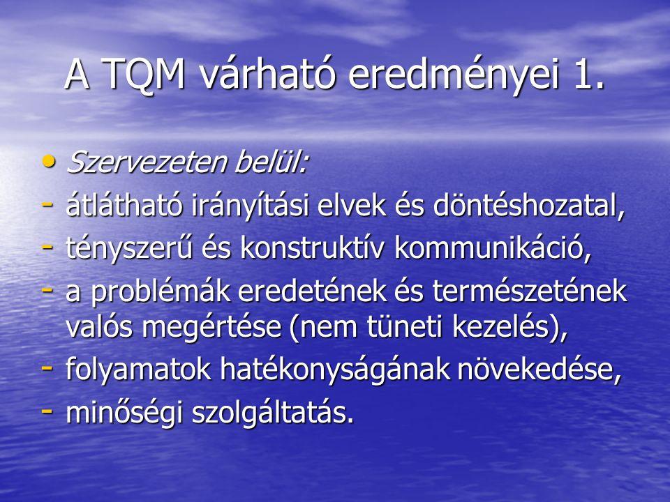 A TQM várható eredményei 1.