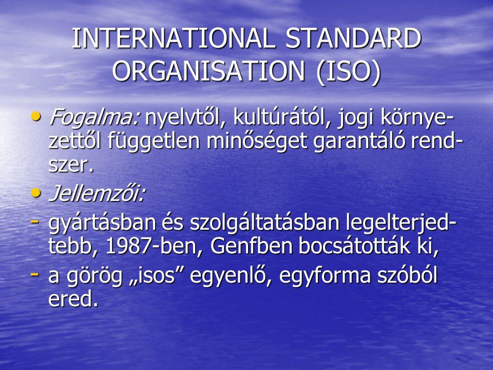 INTERNATIONAL STANDARD ORGANISATION (ISO)
