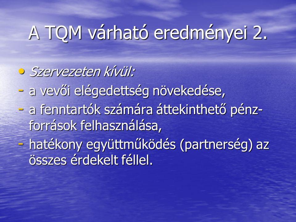 A TQM várható eredményei 2.