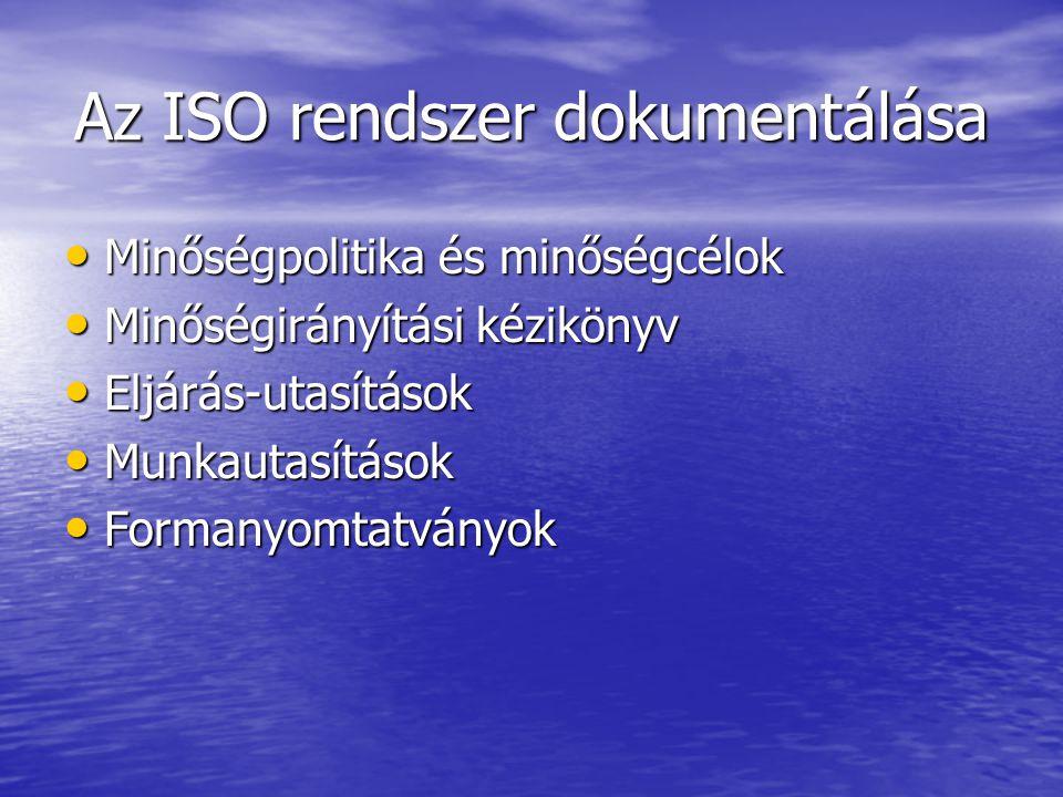 Az ISO rendszer dokumentálása