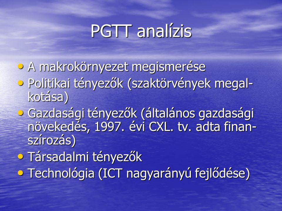 PGTT analízis A makrokörnyezet megismerése