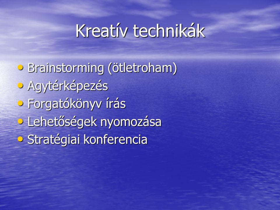 Kreatív technikák Brainstorming (ötletroham) Agytérképezés