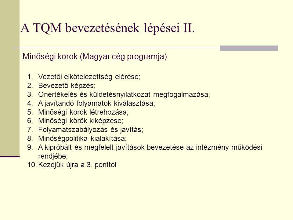 A TQM bevezetésének lépései II.