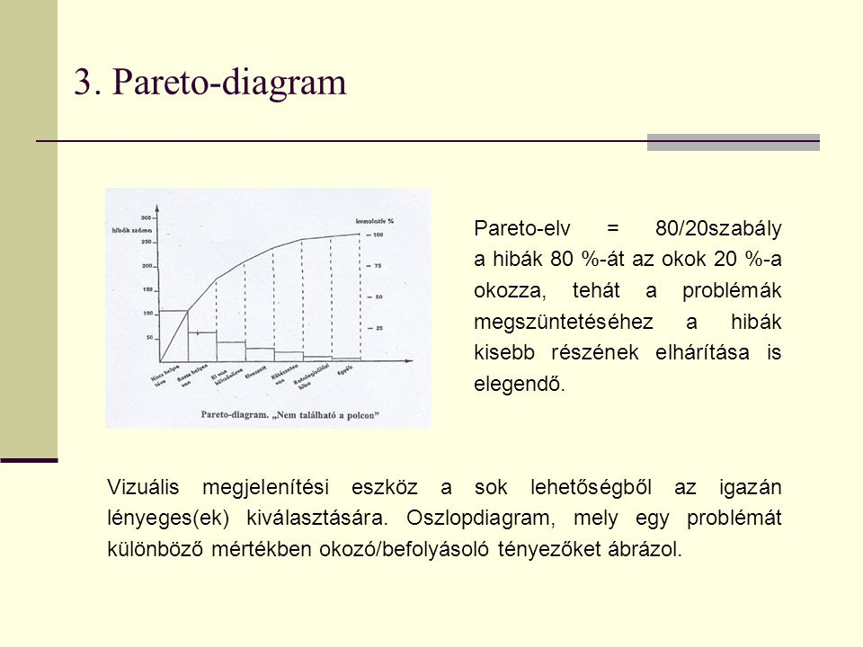 3. Pareto-diagram