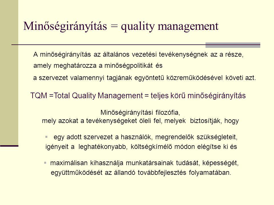 Minőségirányítás = quality management
