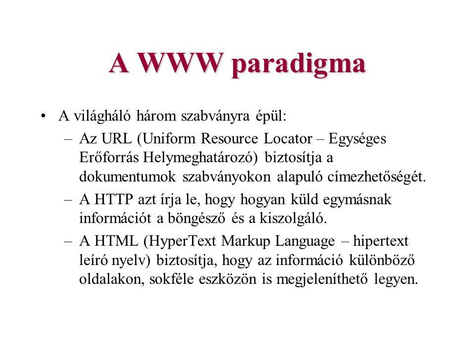 A WWW paradigma A világháló három szabványra épül: