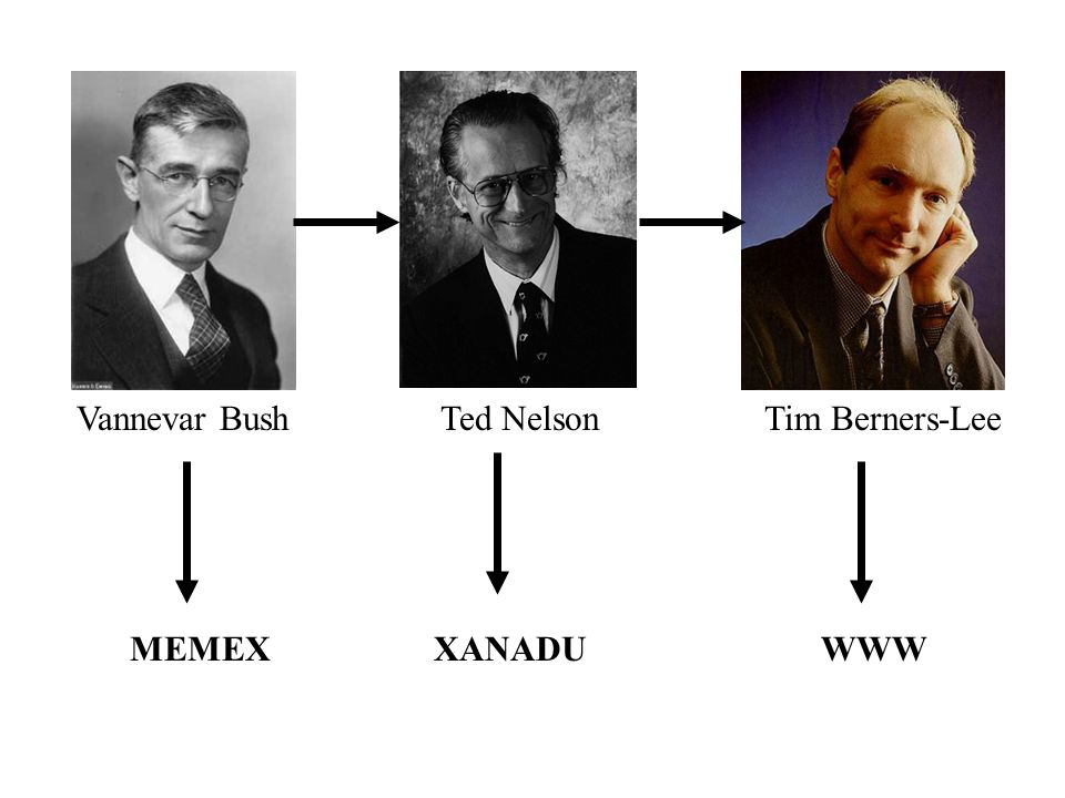 Vannevar Bush Ted Nelson Tim Berners-Lee MEMEX XANADU WWW